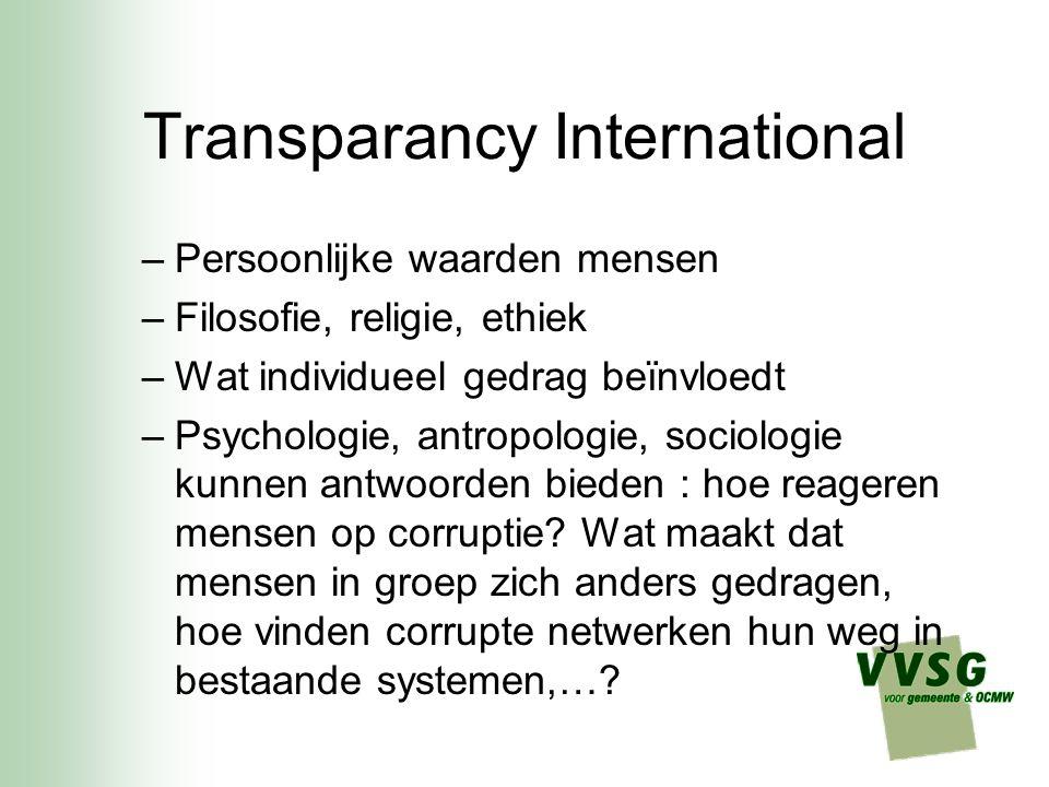 Transparancy International –Persoonlijke waarden mensen –Filosofie, religie, ethiek –Wat individueel gedrag beïnvloedt –Psychologie, antropologie, soc