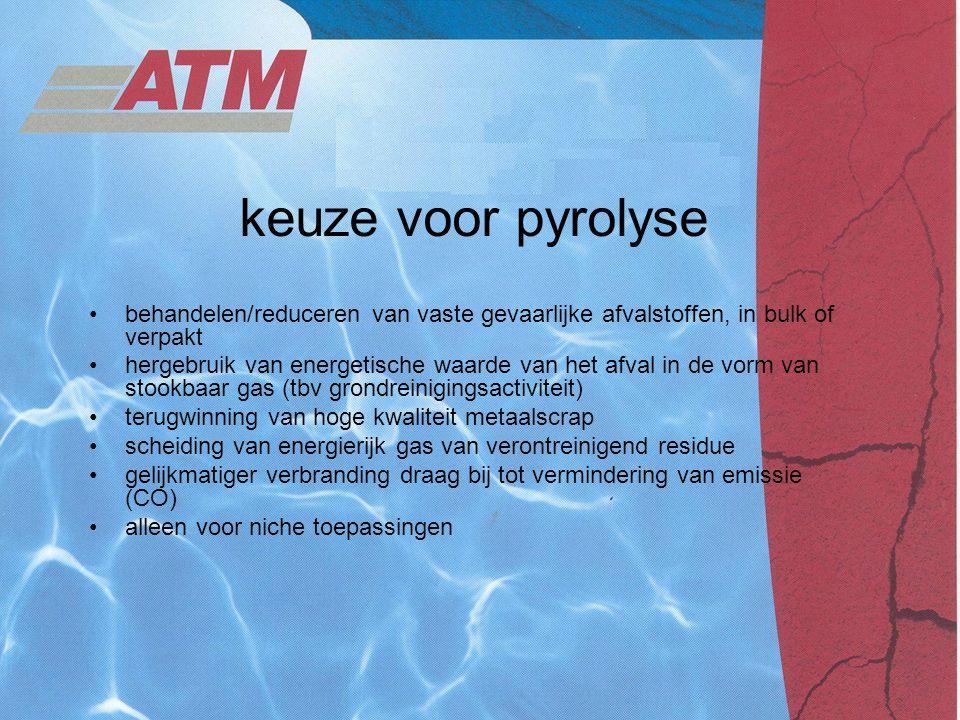keuze voor pyrolyse behandelen/reduceren van vaste gevaarlijke afvalstoffen, in bulk of verpakt hergebruik van energetische waarde van het afval in de