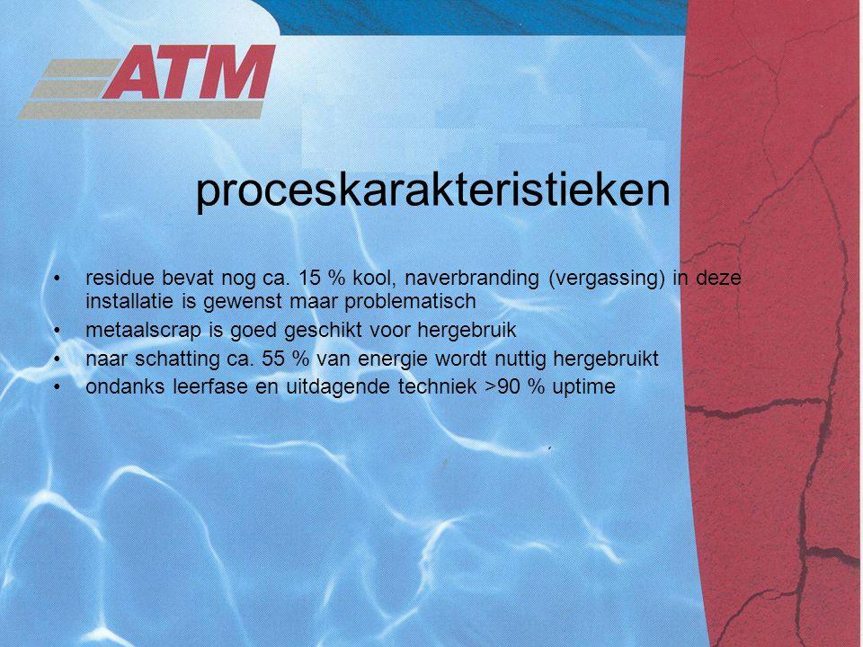 proceskarakteristieken residue bevat nog ca. 15 % kool, naverbranding (vergassing) in deze installatie is gewenst maar problematisch metaalscrap is go