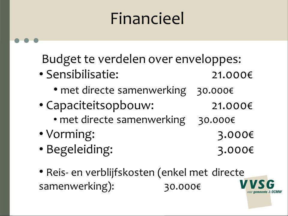 Financieel Budget te verdelen over enveloppes: Sensibilisatie: 21.000€ met directe samenwerking 30.000€ Capaciteitsopbouw: 21.000€ met directe samenwerking 30.000€ Vorming: 3.000€ Begeleiding: 3.000€ Reis- en verblijfskosten (enkel met directe samenwerking): 30.000€