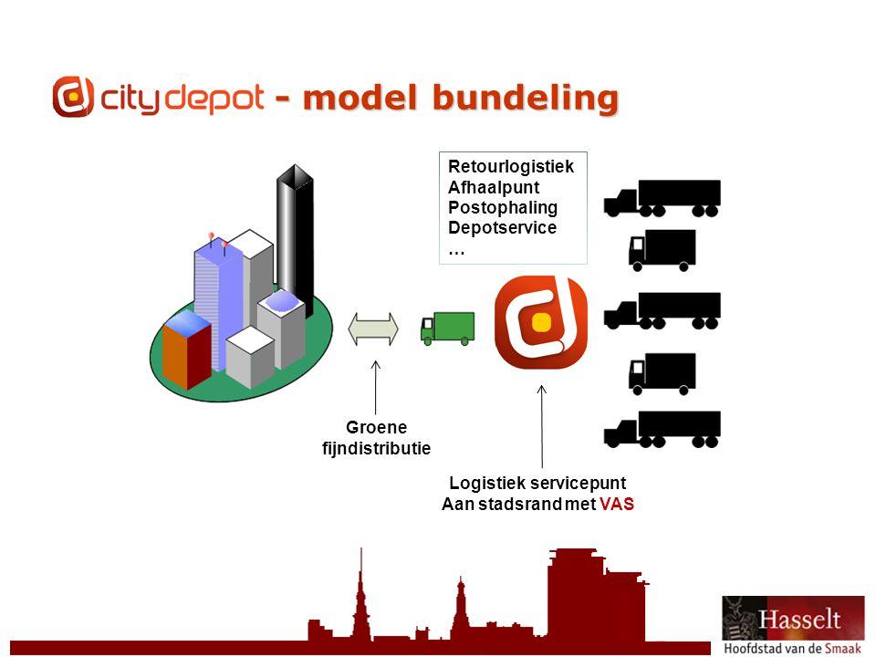 © 2011 Stad Hasselt CityDepot - model bundeling Groene fijndistributie Logistiek servicepunt Aan stadsrand met VAS Retourlogistiek Afhaalpunt Postophaling Depotservice …