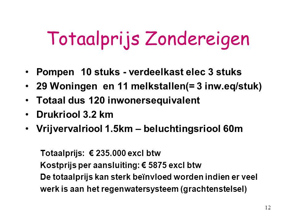 12 Totaalprijs Zondereigen Pompen 10 stuks - verdeelkast elec 3 stuks 29 Woningen en 11 melkstallen(= 3 inw.eq/stuk) Totaal dus 120 inwonersequivalent