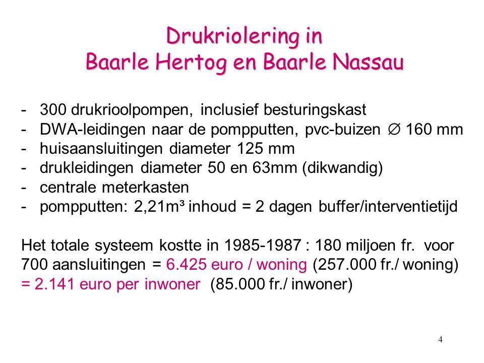 4 Drukriolering in Baarle Hertog en Baarle Nassau - 300 drukrioolpompen, inclusief besturingskast - DWA-leidingen naar de pompputten, pvc-buizen  160