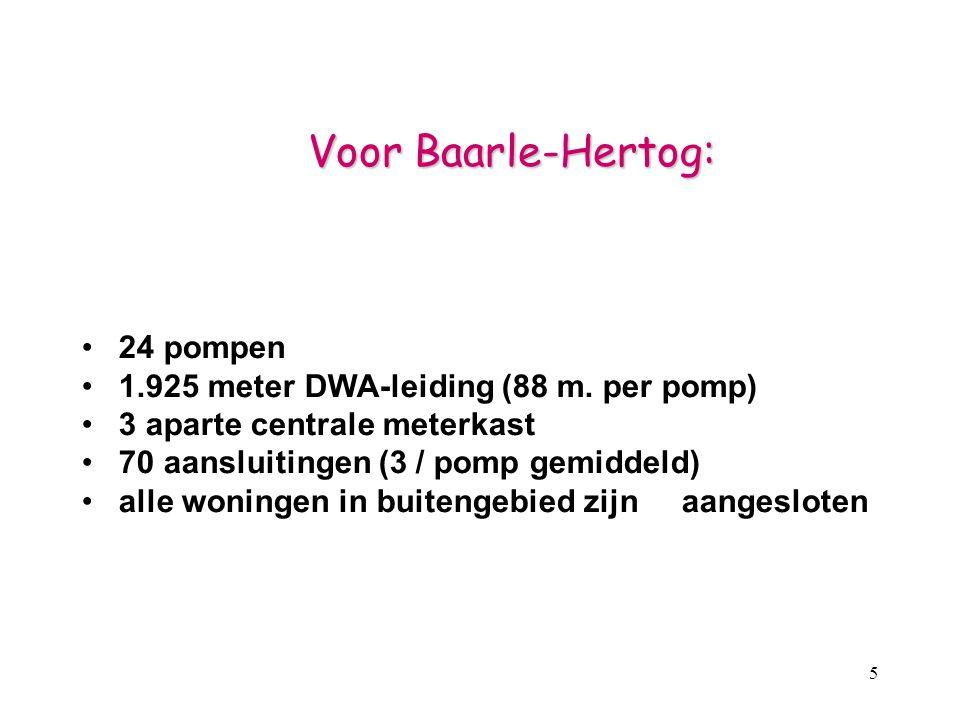 5 Voor Baarle-Hertog: 24 pompen 1.925 meter DWA-leiding (88 m. per pomp) 3 aparte centrale meterkast 70 aansluitingen (3 / pomp gemiddeld) alle woning