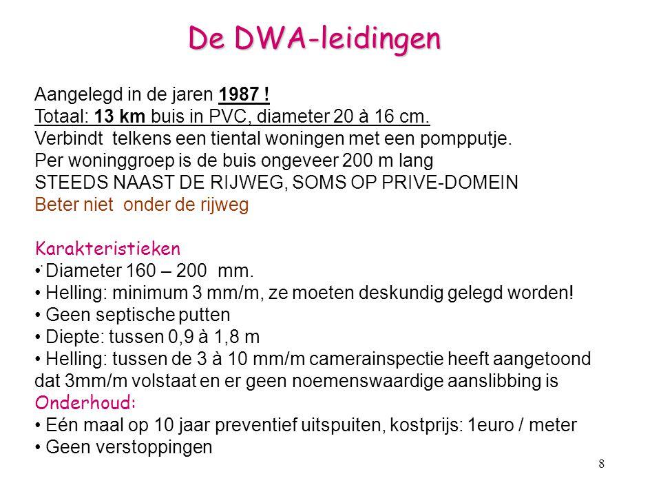 8. De DWA-leidingen Aangelegd in de jaren 1987 ! Totaal: 13 km buis in PVC, diameter 20 à 16 cm. Verbindt telkens een tiental woningen met een pompput