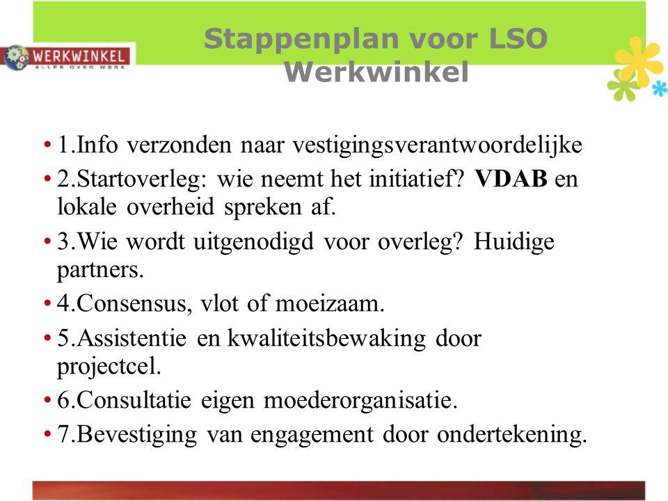 Stappenplan voor LSO Werkwinkel 1.Info verzonden naar vestigingsverantwoordelijke 2.Startoverleg: wie neemt het initiatief.