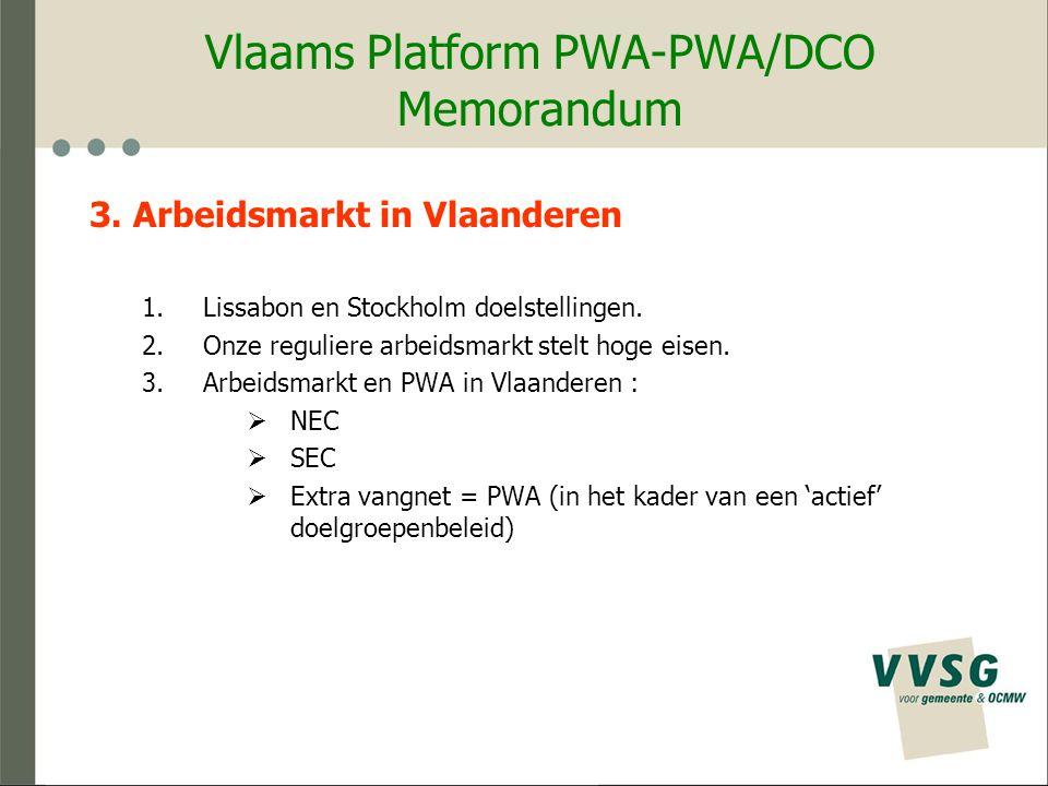 Vlaams Platform PWA-PWA/DCO Feitelijke vereniging - voorstel Algemene Vergadering streefdoel: 85 % van alle Vlaamse PWA's Bestuur samengesteld uit 24 bestuurders : 4 per Vlaamse provincie: 3/4 leden RvB; ¼ beambten via 'kandidaatstelling' 2 Vlaamse grootsteden (Antwerpen en Gent) 2 VVSG