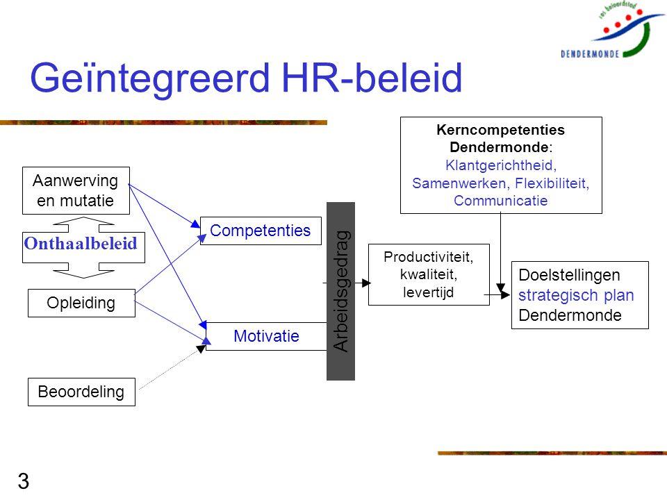 3 Geïntegreerd HR-beleid Aanwerving en mutatie Competenties Motivatie Doelstellingen strategisch plan Dendermonde Opleiding Beoordeling Kerncompetenti