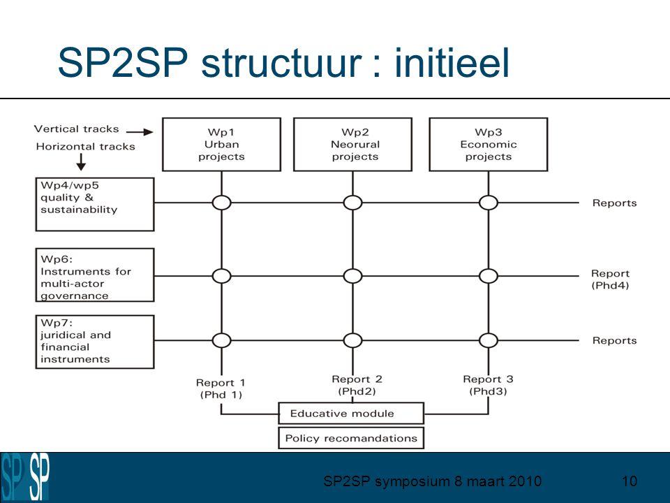 SP2SP symposium 8 maart 201010 SP2SP structuur : initieel