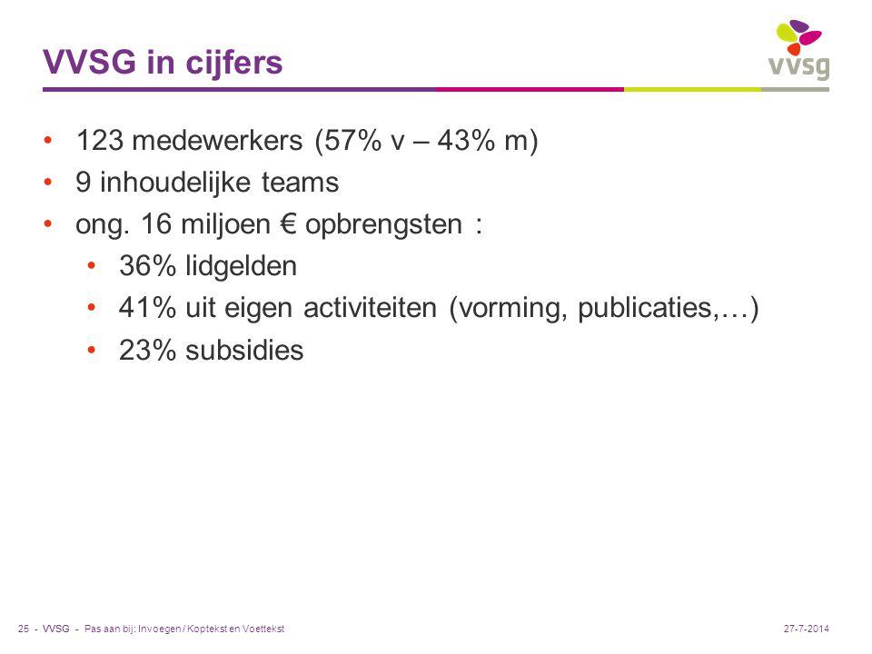 VVSG - VVSG in cijfers 123 medewerkers (57% v – 43% m) 9 inhoudelijke teams ong.