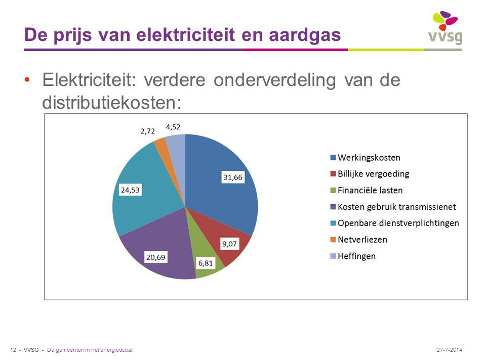 VVSG - De prijs van elektriciteit en aardgas Elektriciteit: verdere onderverdeling van de distributiekosten: De gemeenten in het energiedebat12 -27-7-2014