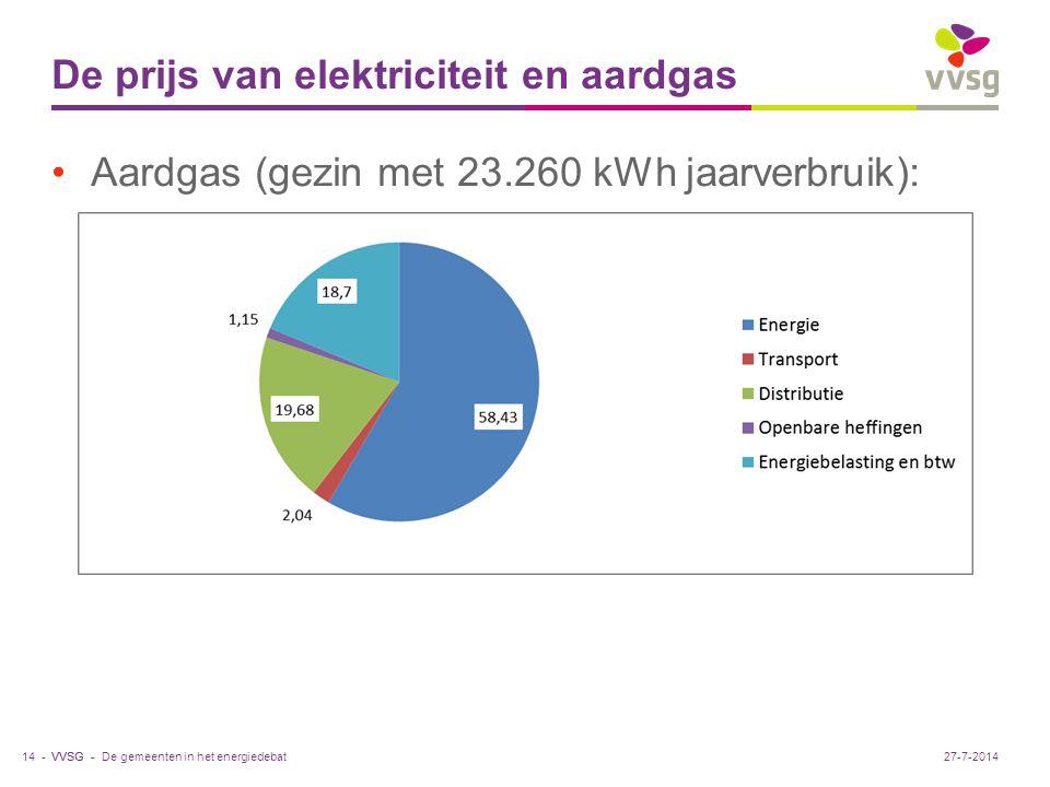 VVSG - De prijs van elektriciteit en aardgas Aardgas (gezin met 23.260 kWh jaarverbruik): De gemeenten in het energiedebat14 -27-7-2014