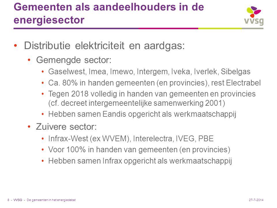 VVSG - Gemeenten als aandeelhouders in de energiesector Distributie elektriciteit en aardgas: Gemengde sector: Gaselwest, Imea, Imewo, Intergem, Iveka, Iverlek, Sibelgas Ca.