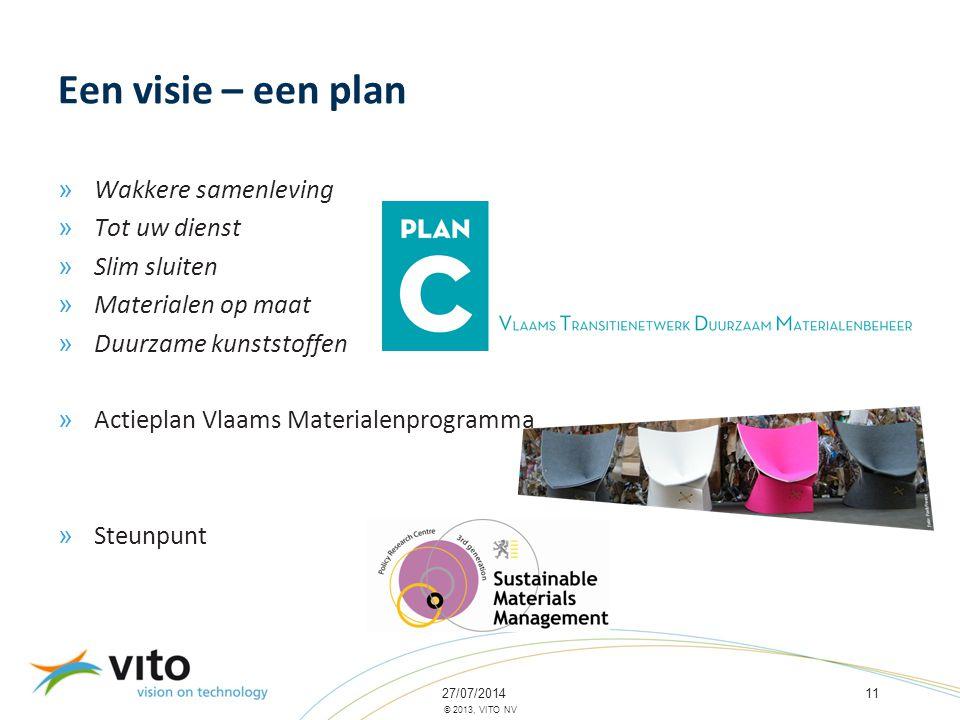 27/07/201411 © 2013, VITO NV Een visie – een plan » Wakkere samenleving » Tot uw dienst » Slim sluiten » Materialen op maat » Duurzame kunststoffen » Actieplan Vlaams Materialenprogramma » Steunpunt
