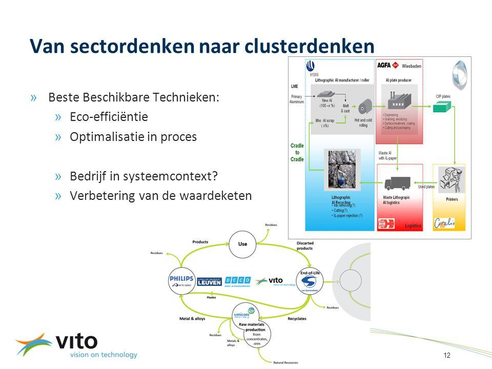 27/07/201412 © 2013, VITO NV Van sectordenken naar clusterdenken » Beste Beschikbare Technieken: » Eco-efficiëntie » Optimalisatie in proces » Bedrijf