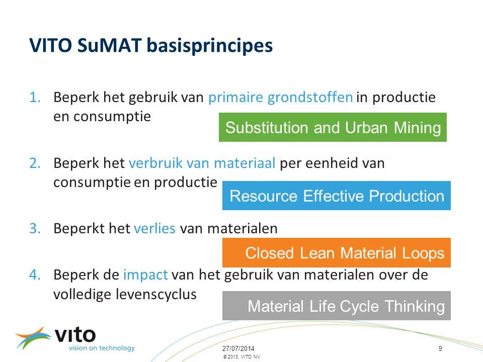 27/07/20149 © 2013, VITO NV VITO SuMAT basisprincipes 1.Beperk het gebruik van primaire grondstoffen in productie en consumptie 2.Beperk het verbruik