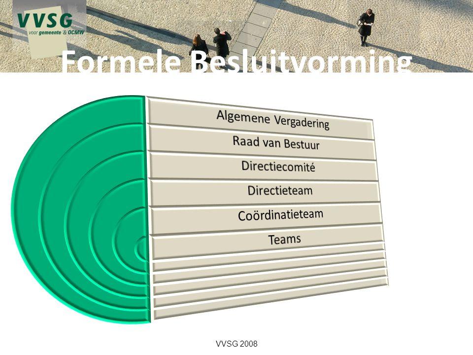Formele Besluitvorming VVSG 2008