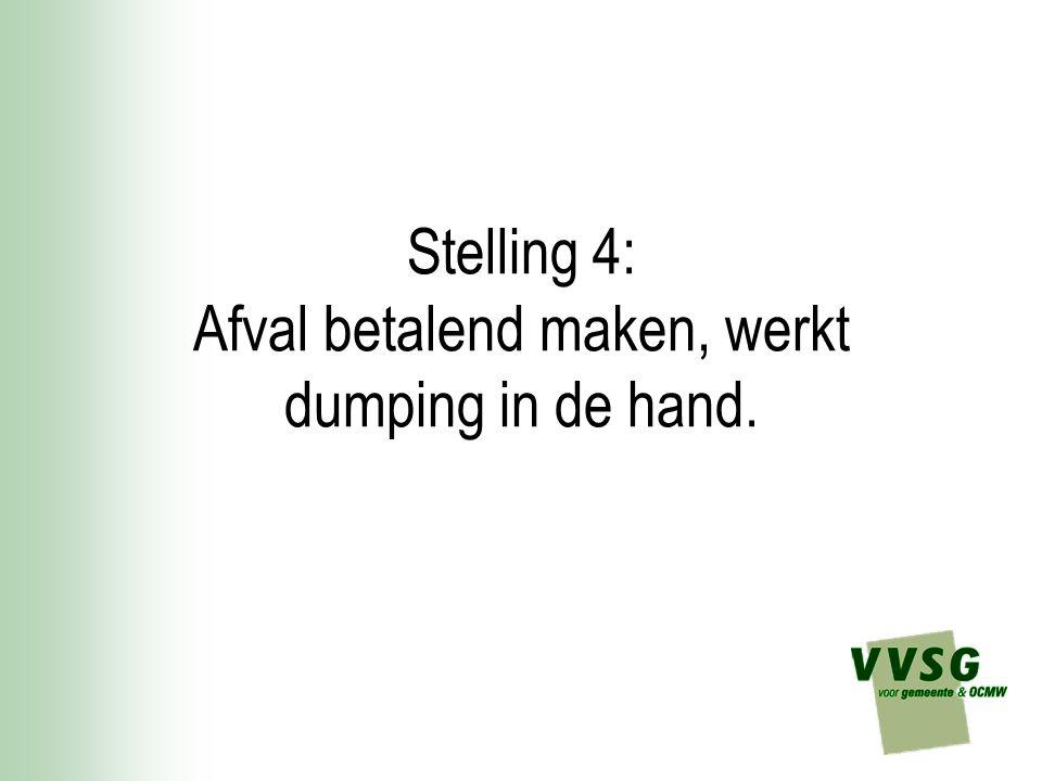 Stelling 4: Afval betalend maken, werkt dumping in de hand.