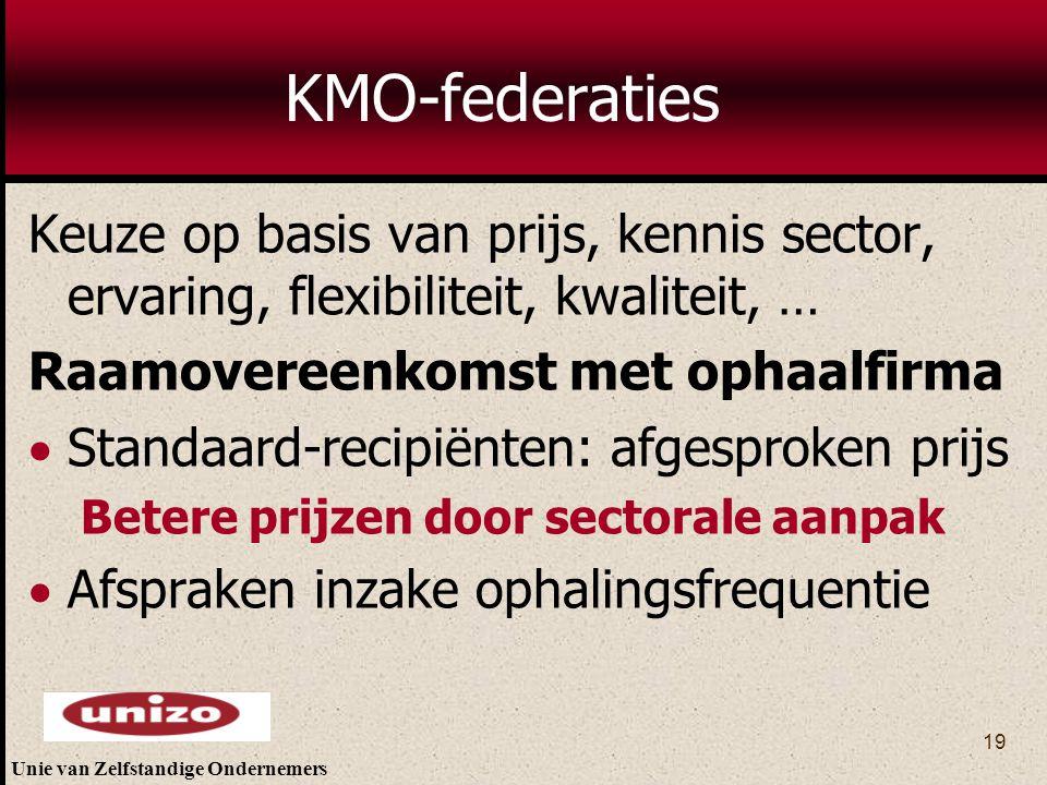 Unie van Zelfstandige Ondernemers 19 KMO-federaties Keuze op basis van prijs, kennis sector, ervaring, flexibiliteit, kwaliteit, … Raamovereenkomst me