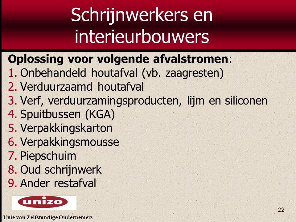 Unie van Zelfstandige Ondernemers 22 Schrijnwerkers en interieurbouwers Oplossing voor volgende afvalstromen: 1.Onbehandeld houtafval (vb. zaagresten)