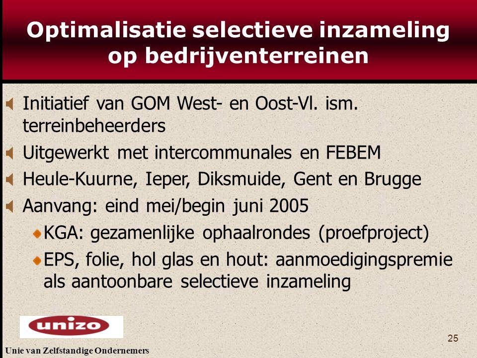 Unie van Zelfstandige Ondernemers 25 Optimalisatie selectieve inzameling op bedrijventerreinen  Initiatief van GOM West- en Oost-Vl. ism. terreinbehe