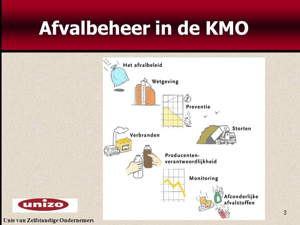 Unie van Zelfstandige Ondernemers 3 Afvalbeheer in de KMO