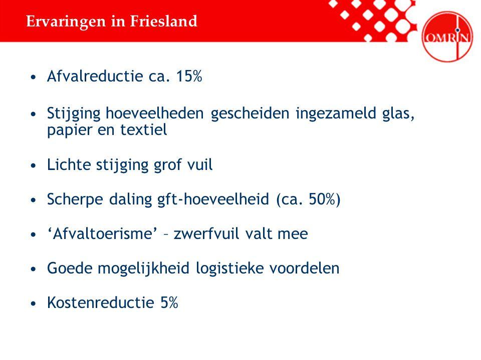 Ervaringen in Friesland Afvalreductie ca. 15% Stijging hoeveelheden gescheiden ingezameld glas, papier en textiel Lichte stijging grof vuil Scherpe da
