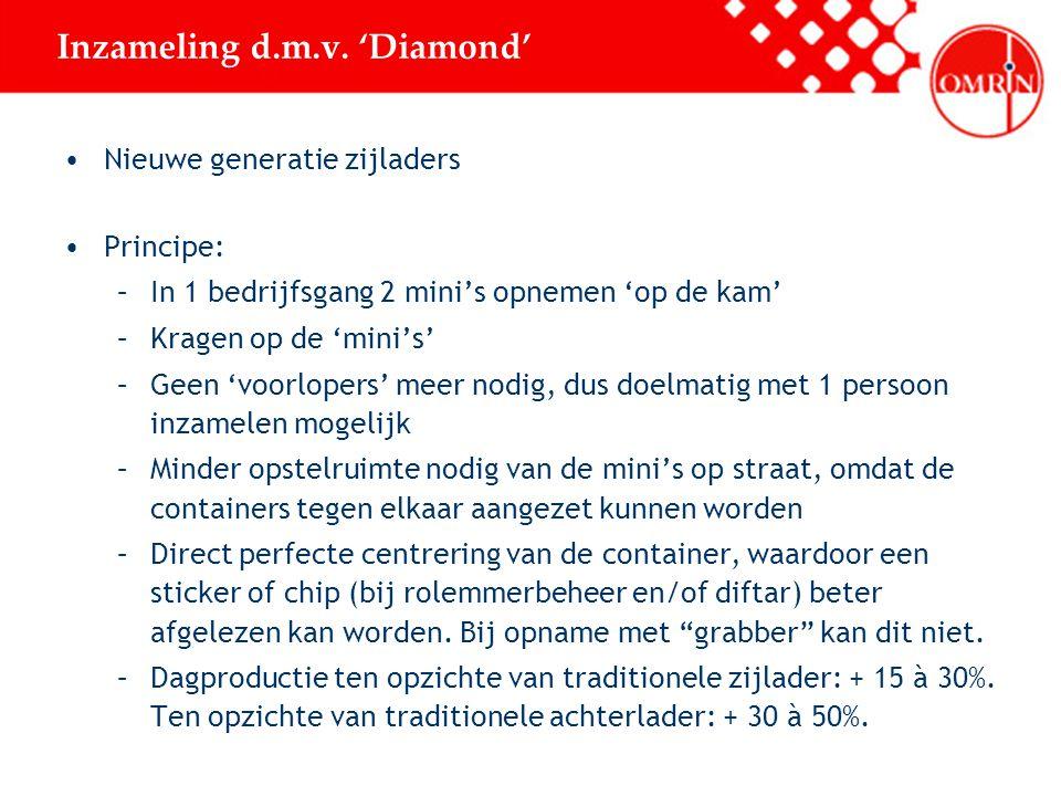 Inzameling d.m.v. 'Diamond' Nieuwe generatie zijladers Principe: –In 1 bedrijfsgang 2 mini's opnemen 'op de kam' –Kragen op de 'mini's' –Geen 'voorlop