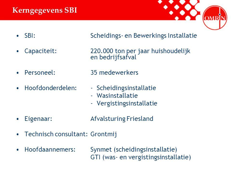 Kerngegevens SBI SBI:Scheidings- en Bewerkings Installatie Capaciteit:220.000 ton per jaar huishoudelijk en bedrijfsafval Personeel:35 medewerkers Hoofdonderdelen:- Scheidingsinstallatie - Wasinstallatie - Vergistingsinstallatie Eigenaar:Afvalsturing Friesland Technisch consultant:Grontmij Hoofdaannemers:Synmet (scheidingsinstallatie) GTI (was- en vergistingsinstallatie)