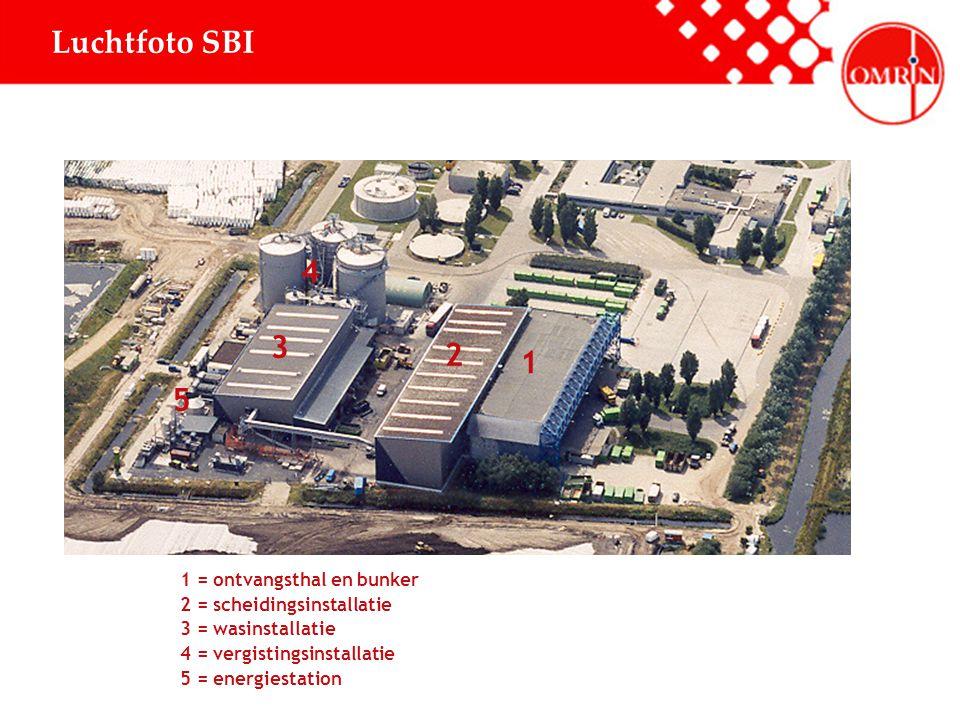 Luchtfoto SBI 1 = ontvangsthal en bunker 2 = scheidingsinstallatie 3 = wasinstallatie 4 = vergistingsinstallatie 5 = energiestation 1 2 3 4 5