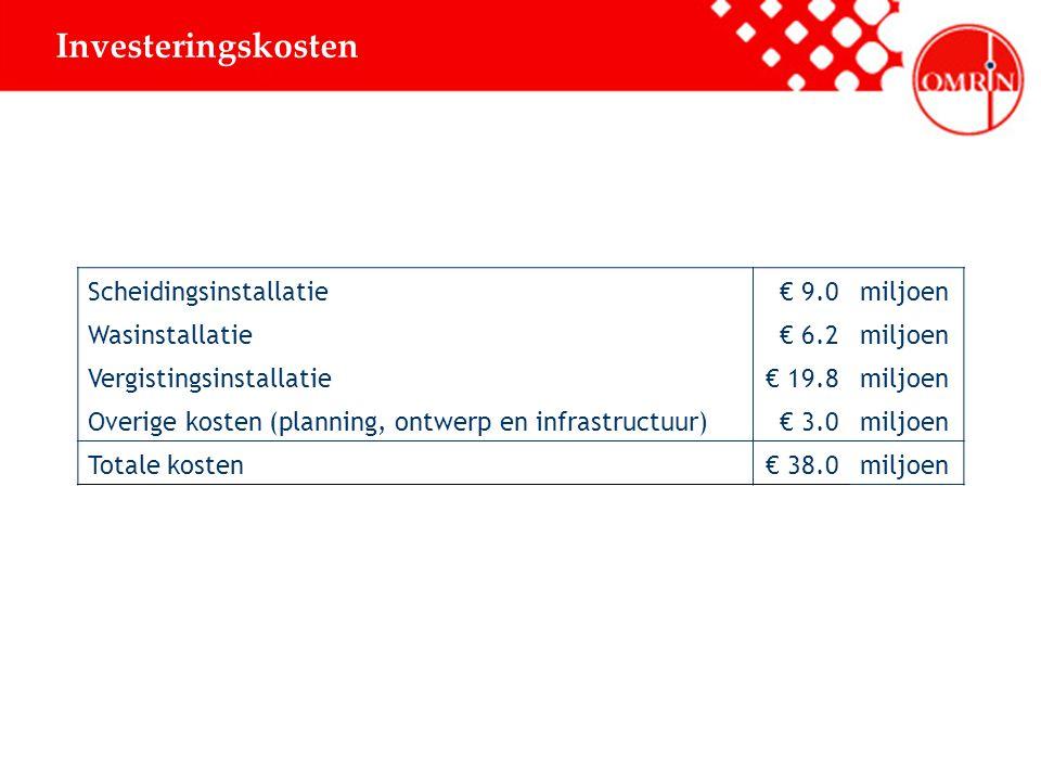 Investeringskosten Scheidingsinstallatie€ 9.0miljoen Wasinstallatie€ 6.2miljoen Vergistingsinstallatie€ 19.8miljoen Overige kosten (planning, ontwerp en infrastructuur)€ 3.0miljoen Totale kosten€ 38.0miljoen