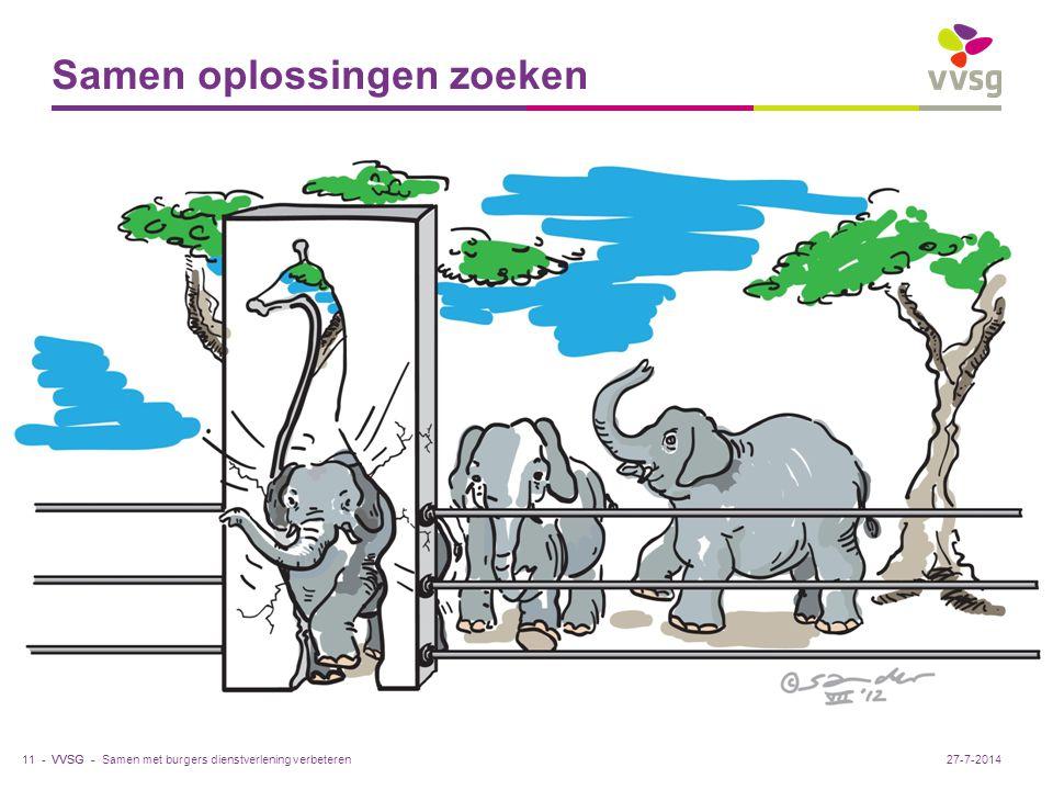 VVSG - Samen oplossingen zoeken Samen met burgers dienstverlening verbeteren11 -27-7-2014
