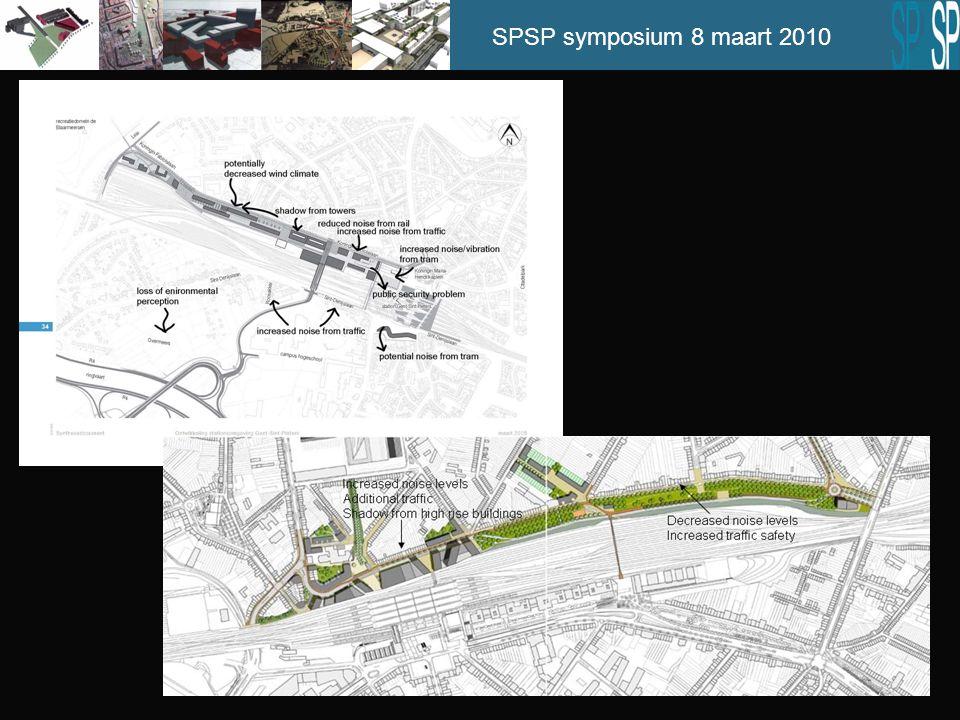 SPSP symposium 8 maart 2010