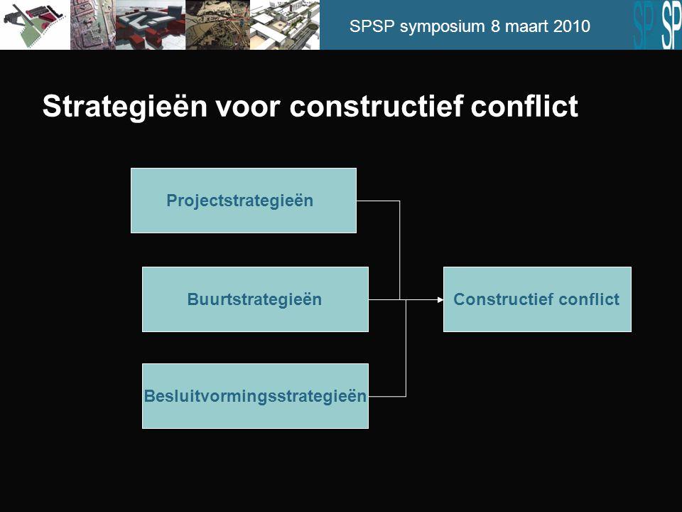 SPSP symposium 8 maart 2010 Strategieën voor constructief conflict Projectstrategieën Buurtstrategieën Besluitvormingsstrategieën Constructief conflic