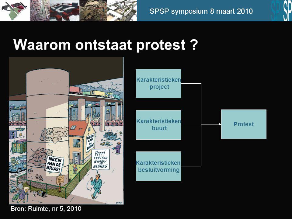 SPSP symposium 8 maart 2010 Waarom ontstaat protest ? Karakteristieken project Karakteristieken buurt Karakteristieken besluitvorming Protest Bron: Ru