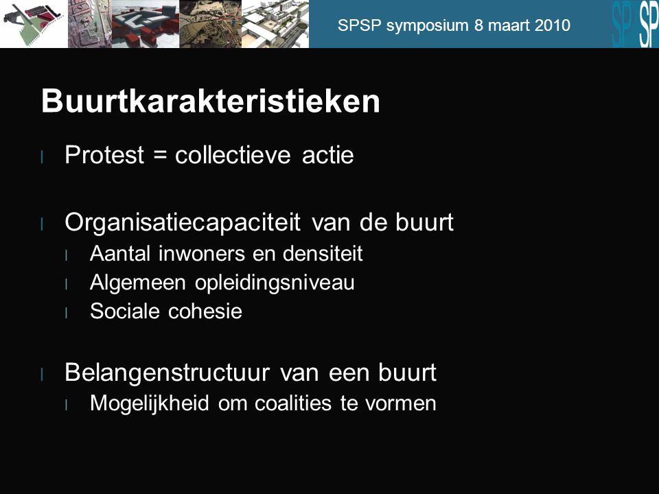 SPSP symposium 8 maart 2010 Buurtkarakteristieken l Protest = collectieve actie l Organisatiecapaciteit van de buurt l Aantal inwoners en densiteit l
