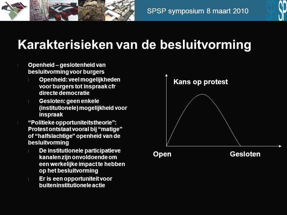 SPSP symposium 8 maart 2010 Karakterisieken van de besluitvorming l Openheid – geslotenheid van besluitvorming voor burgers l Openheid: veel mogelijkh