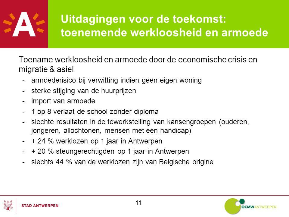 11 Uitdagingen voor de toekomst: toenemende werkloosheid en armoede Toename werkloosheid en armoede door de economische crisis en migratie & asiel -armoederisico bij verwitting indien geen eigen woning -sterke stijging van de huurprijzen -import van armoede -1 op 8 verlaat de school zonder diploma -slechte resultaten in de tewerkstelling van kansengroepen (ouderen, jongeren, allochtonen, mensen met een handicap) -+ 24 % werklozen op 1 jaar in Antwerpen -+ 20 % steungerechtigden op 1 jaar in Antwerpen -slechts 44 % van de werklozen zijn van Belgische origine