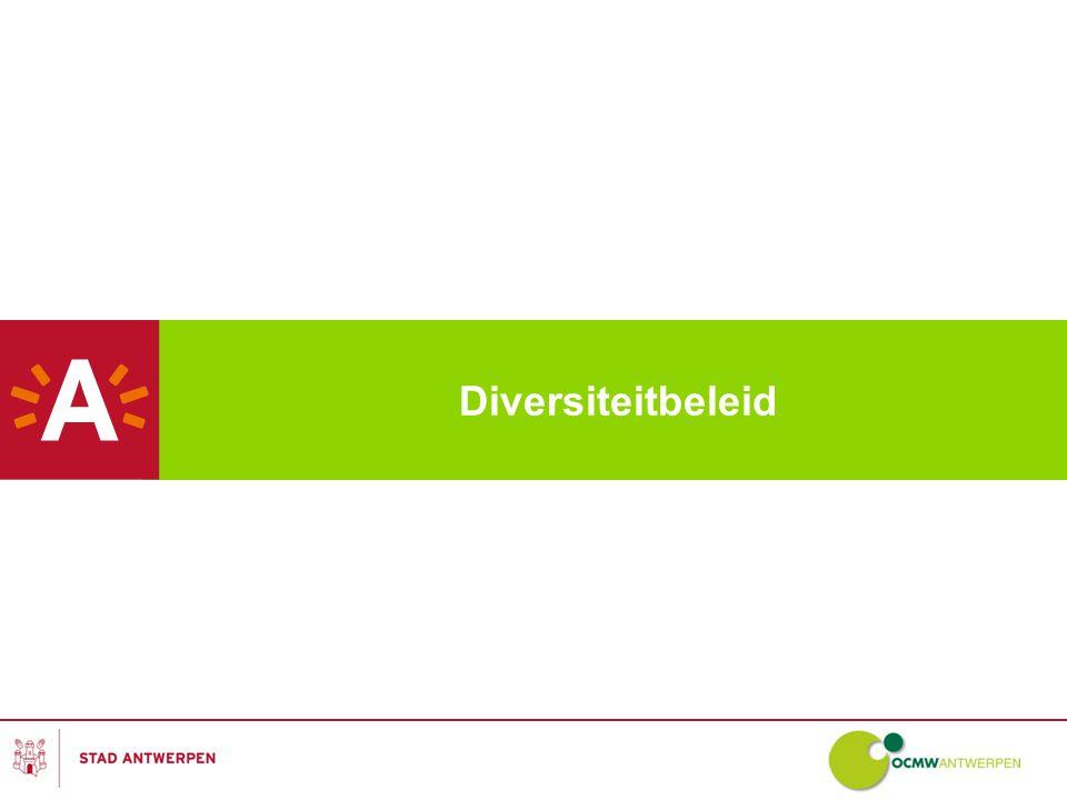 Diversiteitbeleid