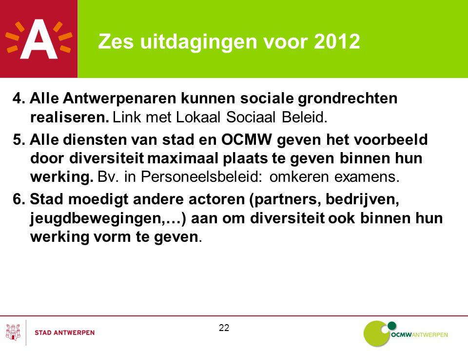 22 Zes uitdagingen voor 2012 4. Alle Antwerpenaren kunnen sociale grondrechten realiseren.