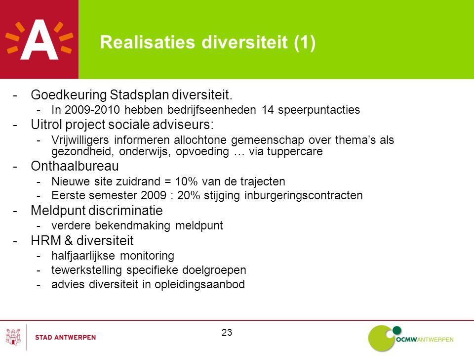 23 Realisaties diversiteit (1) -Goedkeuring Stadsplan diversiteit.