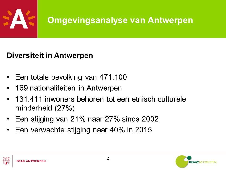 4 Omgevingsanalyse van Antwerpen Diversiteit in Antwerpen Een totale bevolking van 471.100 169 nationaliteiten in Antwerpen 131.411 inwoners behoren tot een etnisch culturele minderheid (27%) Een stijging van 21% naar 27% sinds 2002 Een verwachte stijging naar 40% in 2015