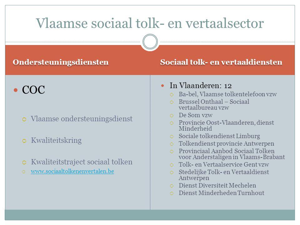 Ondersteuningsdiensten Sociaal tolk- en vertaaldiensten COC  Vlaamse ondersteuningsdienst  Kwaliteitskring  Kwaliteitstraject sociaal tolken  www.