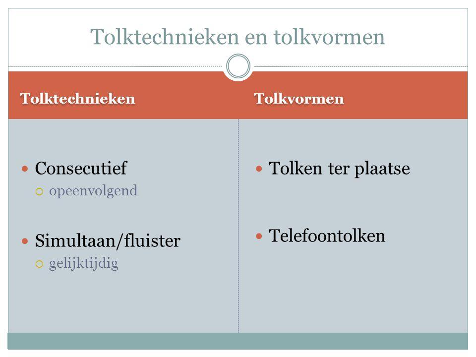 Tolktechnieken Tolkvormen Consecutief  opeenvolgend Simultaan/fluister  gelijktijdig Tolken ter plaatse Telefoontolken Tolktechnieken en tolkvormen