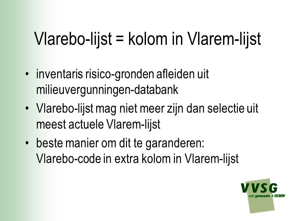 Vlarebo-lijst = kolom in Vlarem-lijst inventaris risico-gronden afleiden uit milieuvergunningen-databank Vlarebo-lijst mag niet meer zijn dan selectie uit meest actuele Vlarem-lijst beste manier om dit te garanderen: Vlarebo-code in extra kolom in Vlarem-lijst