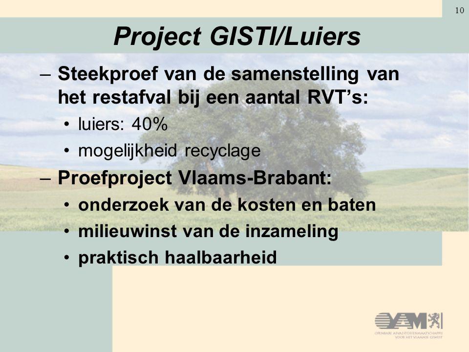 10 Project GISTI/Luiers –Steekproef van de samenstelling van het restafval bij een aantal RVT's: luiers: 40% mogelijkheid recyclage –Proefproject Vlaams-Brabant: onderzoek van de kosten en baten milieuwinst van de inzameling praktisch haalbaarheid