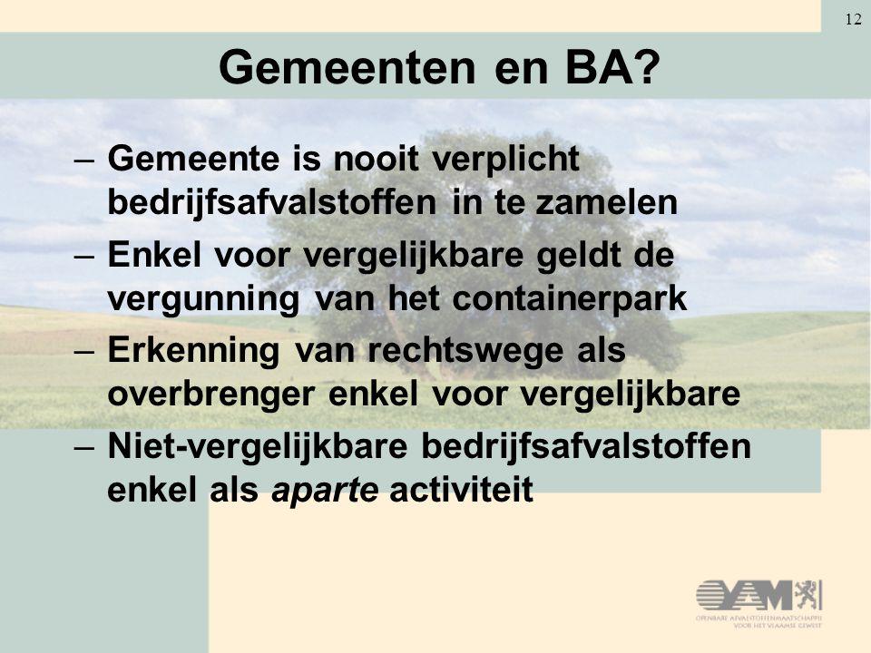 12 Gemeenten en BA? –Gemeente is nooit verplicht bedrijfsafvalstoffen in te zamelen –Enkel voor vergelijkbare geldt de vergunning van het containerpar