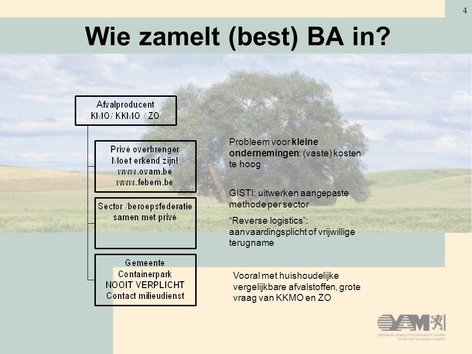 4 Wie zamelt (best) BA in? Vooral met huishoudelijke vergelijkbare afvalstoffen, grote vraag van KKMO en ZO GISTI: uitwerken aangepaste methode per se