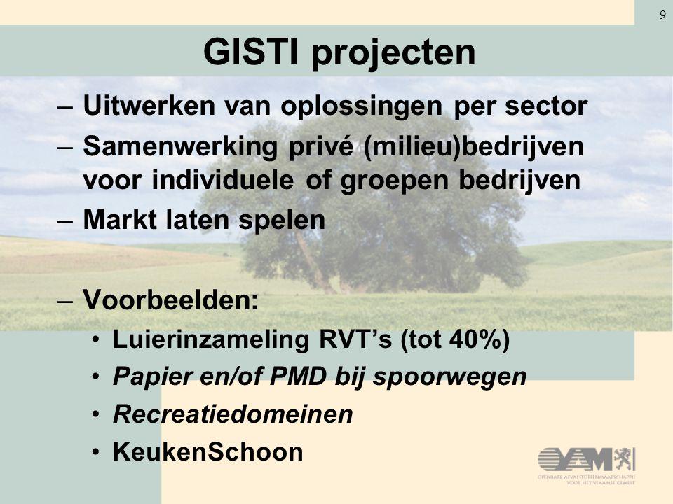 9 GISTI projecten –Uitwerken van oplossingen per sector –Samenwerking privé (milieu)bedrijven voor individuele of groepen bedrijven –Markt laten spele