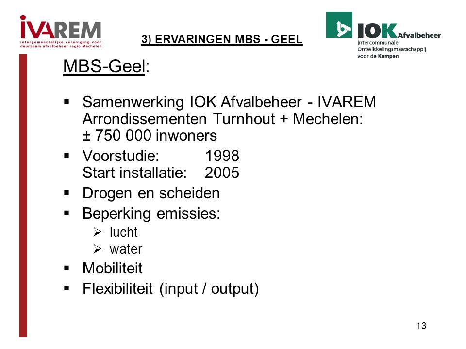 13 MBS-Geel:  Samenwerking IOK Afvalbeheer - IVAREM Arrondissementen Turnhout + Mechelen: ± 750 000 inwoners  Voorstudie:1998 Start installatie: 200
